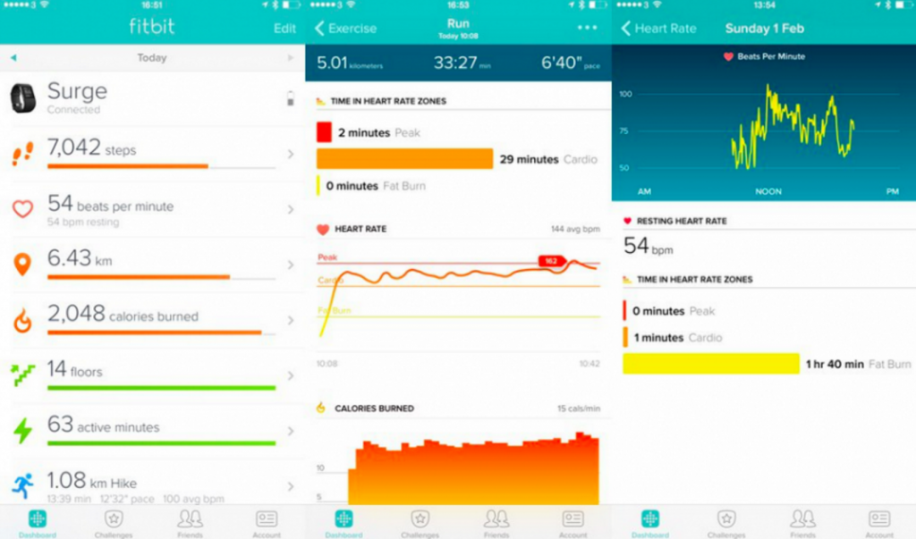 Getting fit in bangkok fitbit surge review travel lifestyle of your