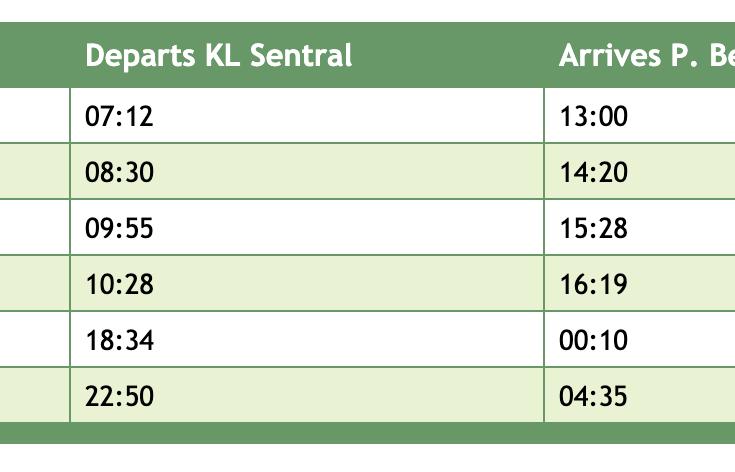 Kuala Lumpur to Bangkok train